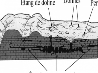 La géomorphologie du Cameroun