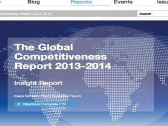 La compétitivité